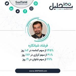 فرشاد شبانکاره - صدتحلیل