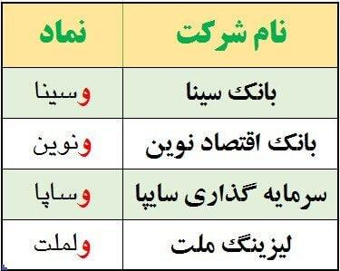 نماد های بورسی