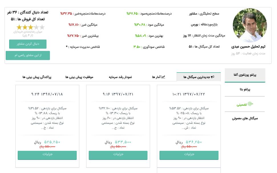 حسین عبدی - صدتحلیل