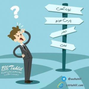 انتخاب سیگنال سهام